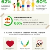 Infographic: Ways to make your vacation happier